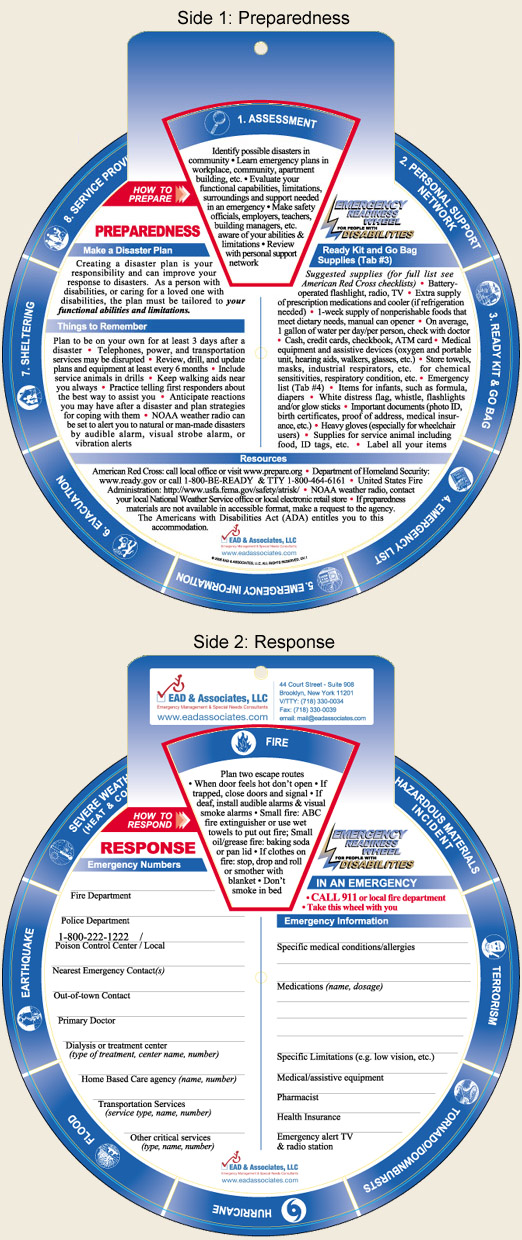 Emergency Readiness Wheel for People WIth Disabilities