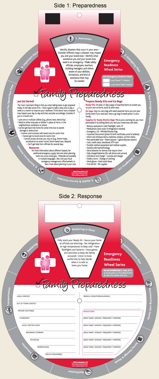 Emergency Readiness Wheel for Families